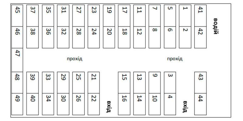 Neoplan-117